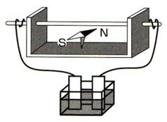 永久磁石(マグネット)の歴史と磁気科学の発展15
