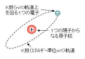 永久磁石(マグネット)の歴史と磁気科学の発展42