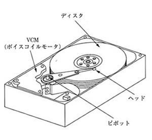 永久磁石(マグネット)の歴史と磁気科学の発展59