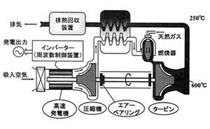 永久磁石(マグネット)の歴史と磁気科学の発展63