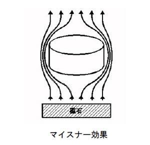 フェライトの超電導現象1