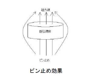 フェライトの超電導現象5