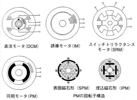 永久磁石の用途・応用シリーズ-画像10