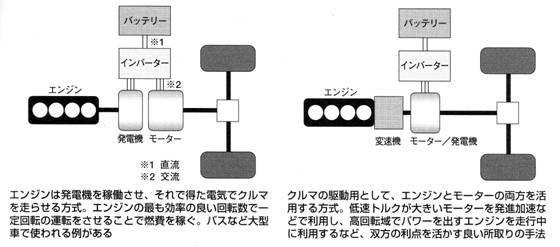 永久磁石の用途・応用シリーズ-画像13