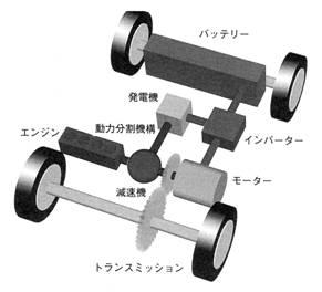 永久磁石の用途・応用シリーズ-画像14