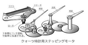 永久磁石の用途・応用シリーズ-画像30