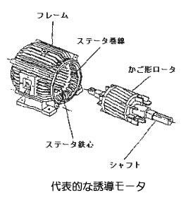 永久磁石の用途・応用シリーズ-画像35