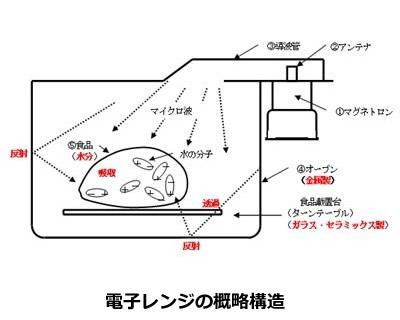 永久磁石の用途・応用シリーズ-画像38
