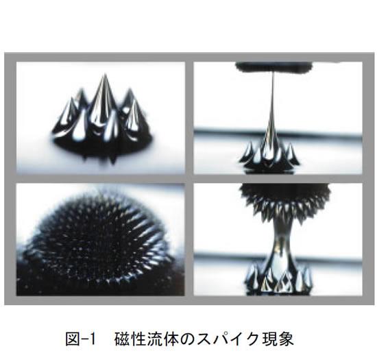 磁石ナビ   永久磁石の用途・応...