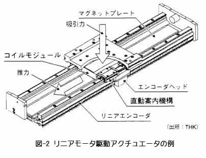 永久磁石の用途・応用シリーズ-画像51