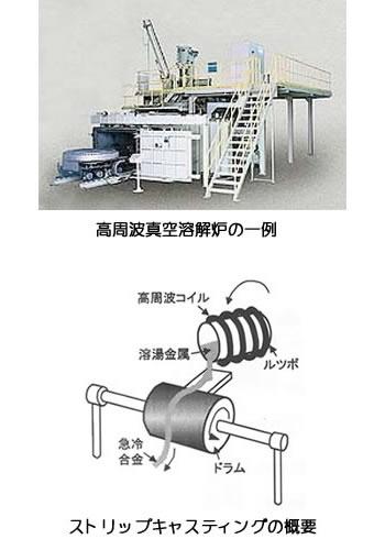 ネオジム磁石の製造方法シリーズ07