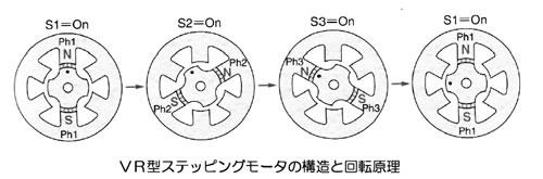 モータの基礎と永久磁石シリーズ-画像1003