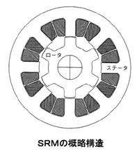 モータの基礎と永久磁石シリーズ-画像1103