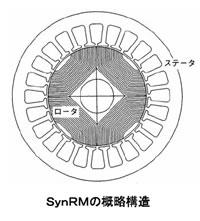 モータの基礎と永久磁石シリーズ-画像1104