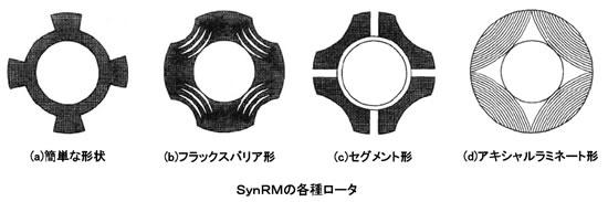 モータの基礎と永久磁石シリーズ-画像1105