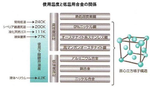 モータの基礎と永久磁石シリーズ-画像0205