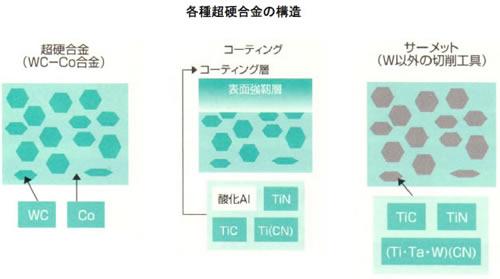 モータの基礎と永久磁石シリーズ-画像0304