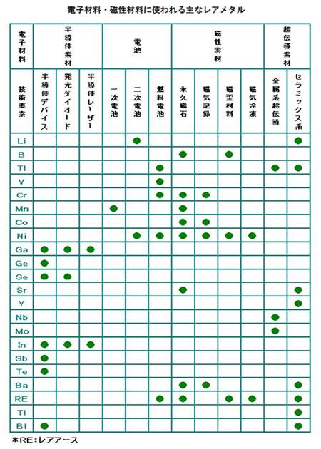 モータの基礎と永久磁石シリーズ-画像0401