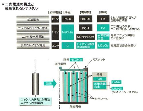 モータの基礎と永久磁石シリーズ-画像0405