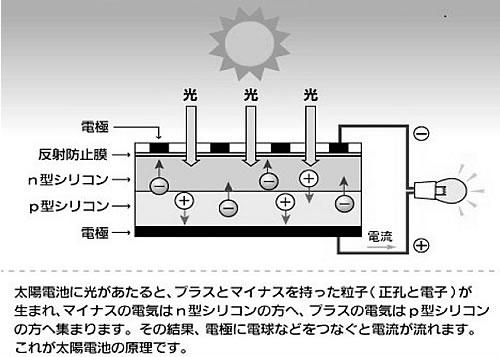 モータの基礎と永久磁石シリーズ-画像0505