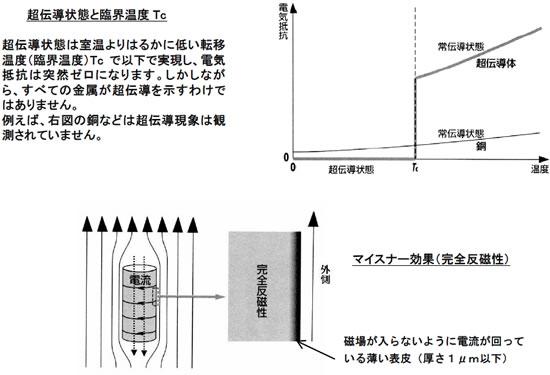 モータの基礎と永久磁石シリーズ-画像0601
