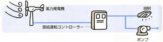 レアメタルの基礎シリーズ-画像0301