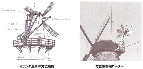 風力発電の基礎シリーズ-画像120601