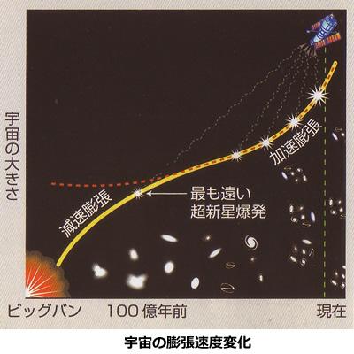 地球の科学と自然災害-画像1003