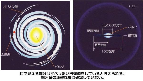地球の科学と自然災害-画像1202