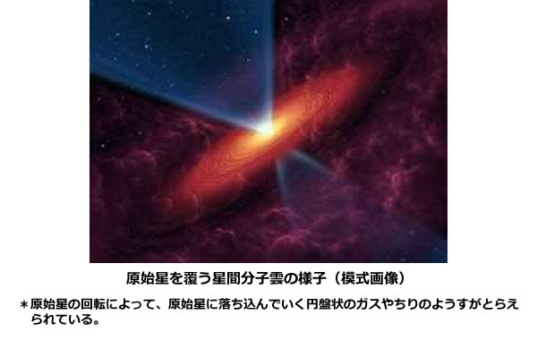 おもしろい宇宙の科学-画像0106