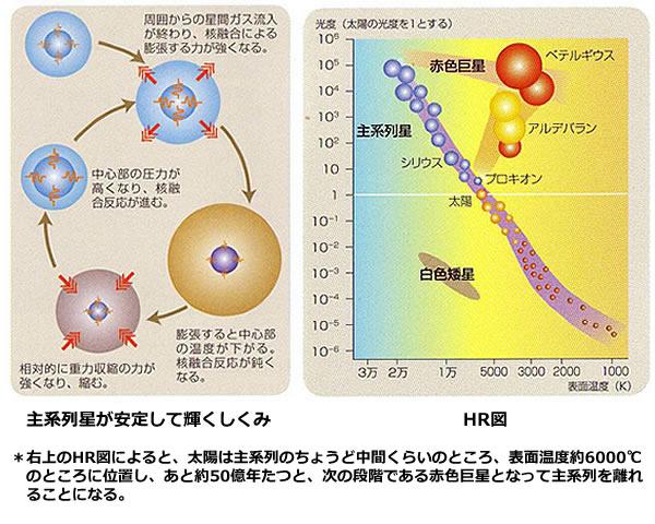 おもしろい宇宙の科学-画像0108