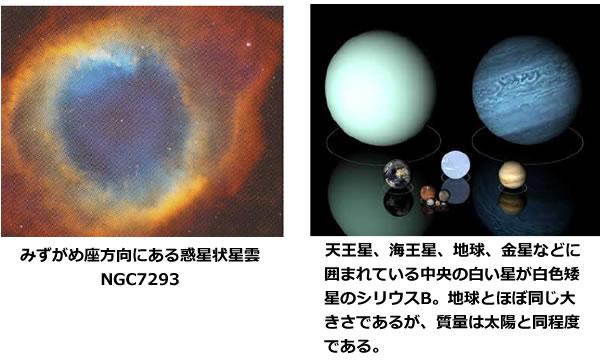 おもしろい宇宙の科学-画像0303