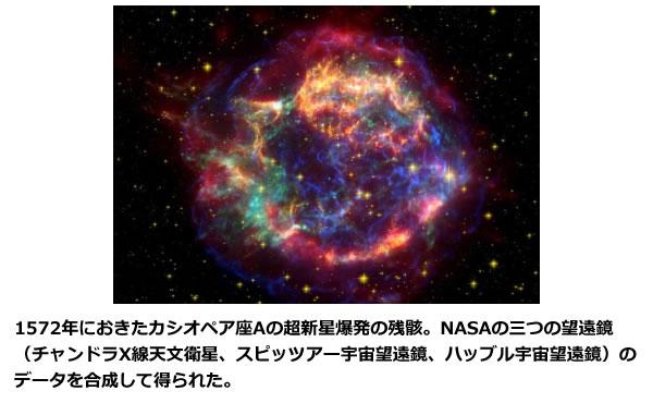 おもしろい宇宙の科学-画像0304