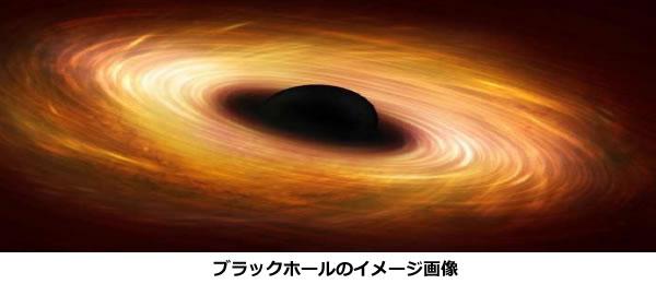 おもしろい宇宙の科学-画像0307
