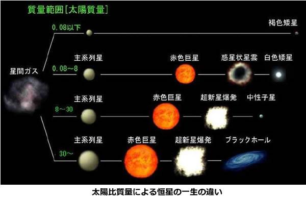 おもしろい宇宙の科学-画像0308