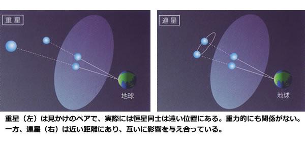 おもしろい宇宙の科学-画像0401