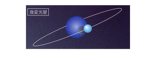 おもしろい宇宙の科学-画像0403