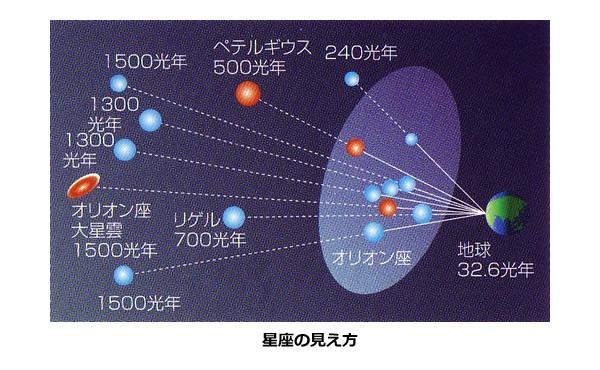 おもしろい宇宙の科学-画像0404