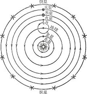 おもしろい宇宙の科学-画像0501