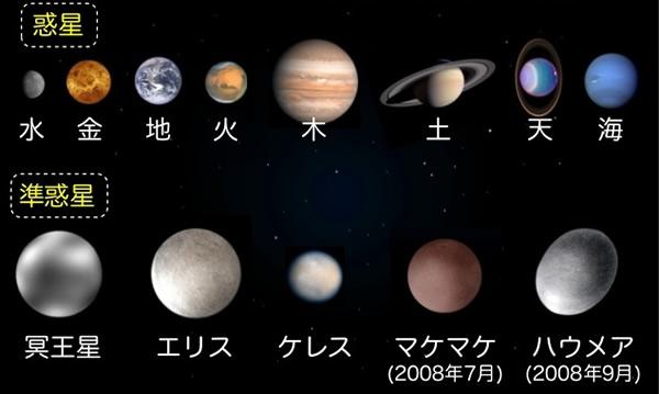 おもしろい宇宙の科学-画像0504
