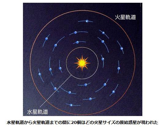 おもしろい宇宙の科学-画像181001