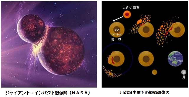 おもしろい宇宙の科学-画像181004