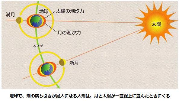 おもしろい宇宙の科学-画像181007