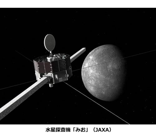 水星探査機「みお」