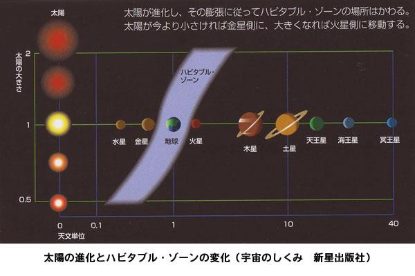 おもしろい宇宙の科学-画像181103