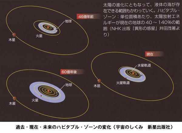 おもしろい宇宙の科学-画像181104