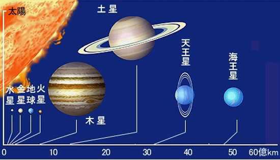 おもしろい宇宙の科学-画像181201