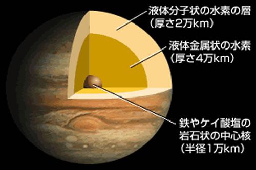 おもしろい宇宙の科学-画像181202