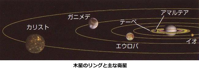 おもしろい宇宙の科学-画像181217