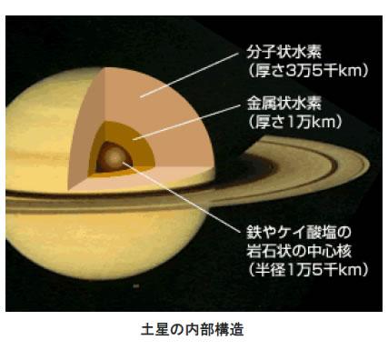 おもしろい宇宙の科学-画像190103